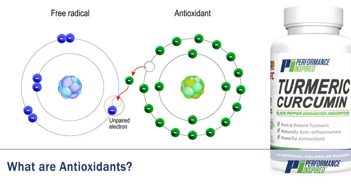PI Nutrition: Definition of Antioxidants